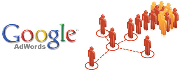 google-adwords-la-gi-3